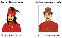 Salah satu raja Kerajaan Sriwijaya yang mencapai puncak kejayaannya dalam bidang ekonomi Soal PAS Kelas 4 Tema 5 Semester 1 Revisi