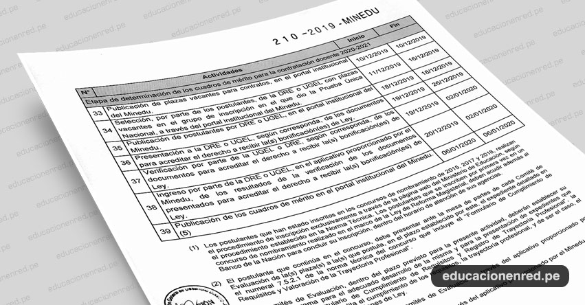 MINEDU: Cronograma Contratación Docente 2020 - Etapa de Determinación de los Cuadros de Mérito (R. VM. N° 210-2019-MINEDU) www.minedu.gob.pe
