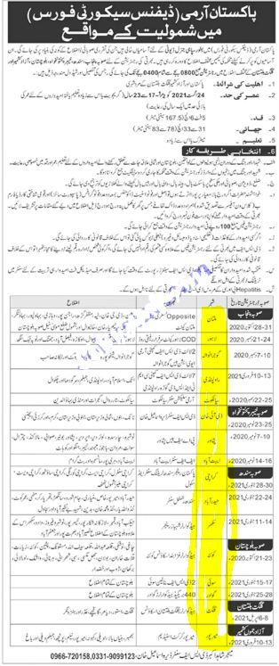 Join Pak DSF Army Defense Security Force as Sipahi Jobs 2020