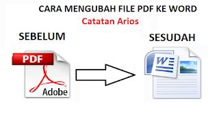 Cara Mudah Mengubah File PDF Ke Word Tanpa Software