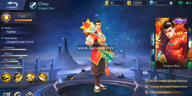 Script Skin Epic Chou Mobile Legends Full Efek Patch Terbaru