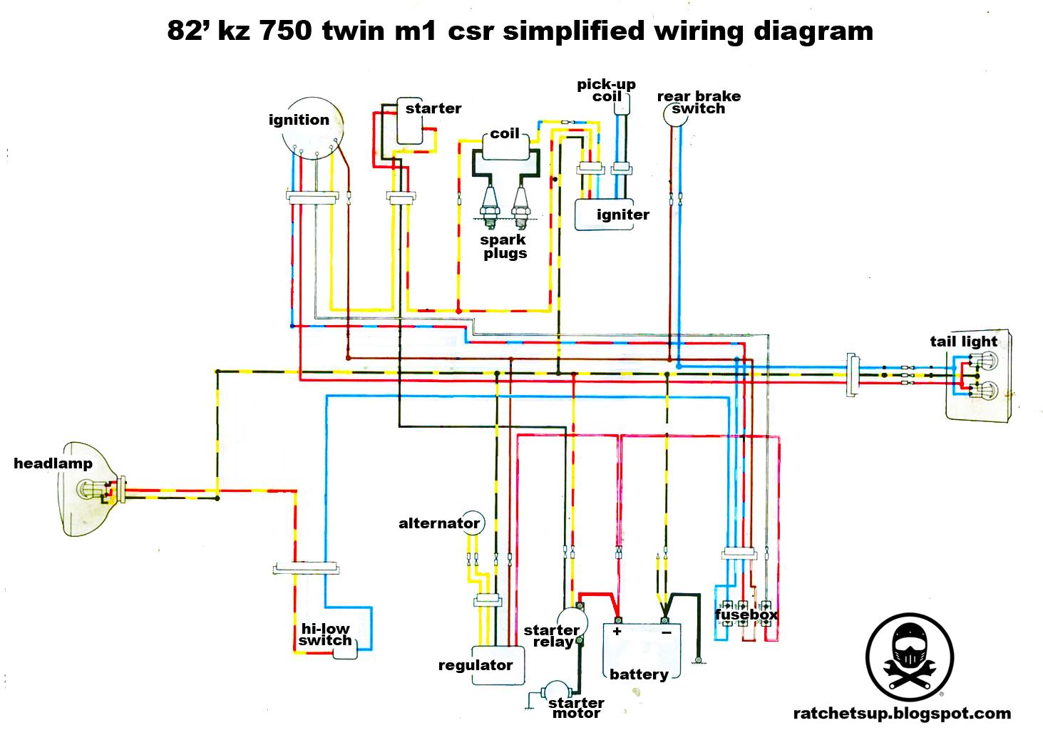 Simplifiedminimal kz750 csr wiring diagram  KZRider