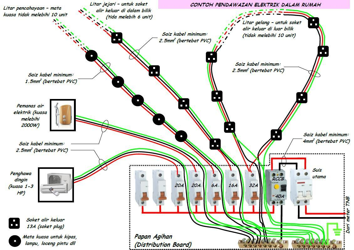 Diagram Wiring Diagram Lampu Utama Full Version Hd Quality Lampu Utama Rize Suspension Portogruaronline It