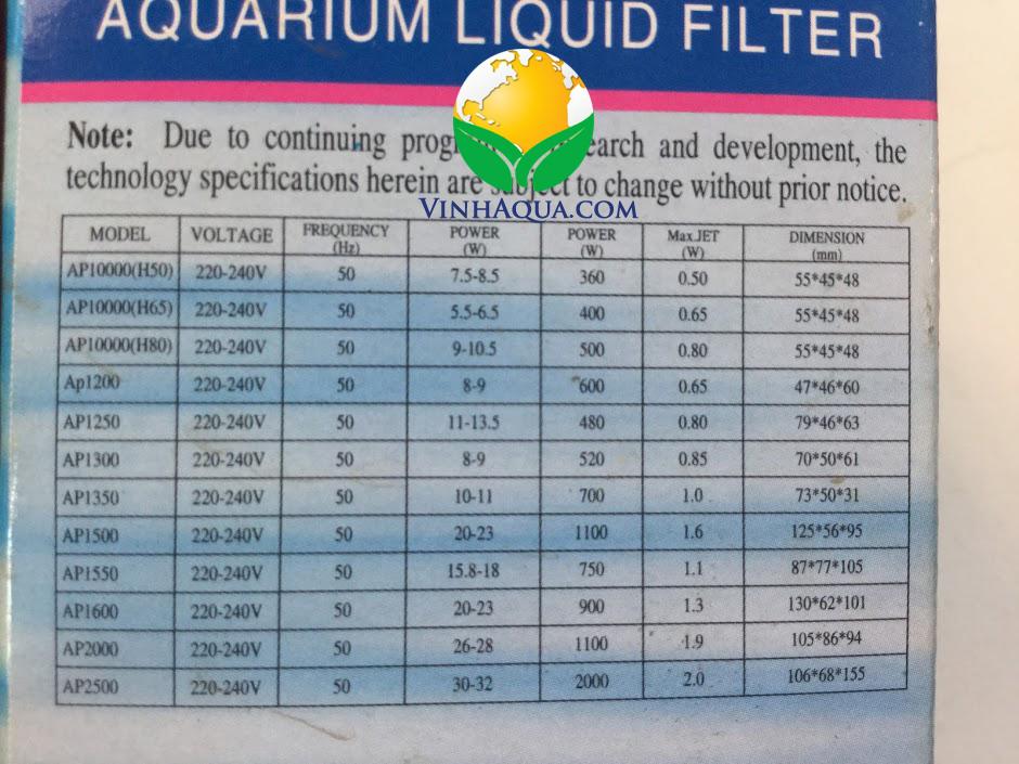 Bảng công suất máy bơm Lifetech