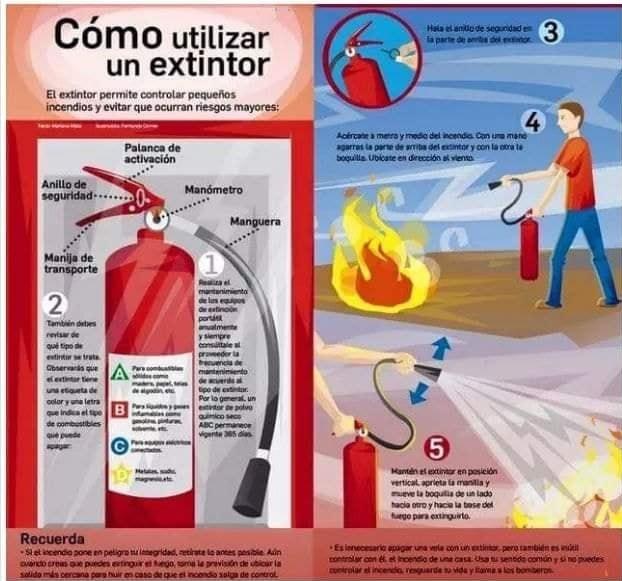 Cómo utilizar un extintor de incendios
