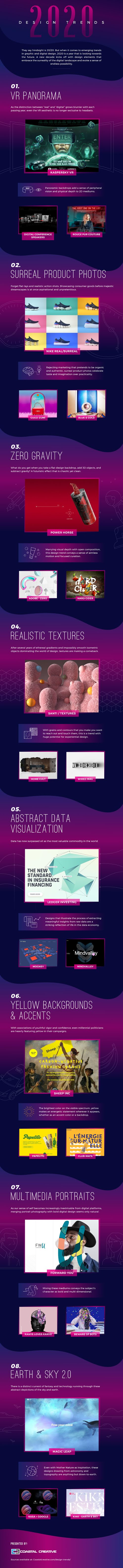 The Digital & Graphic Design Trends of 2020 #infographic
