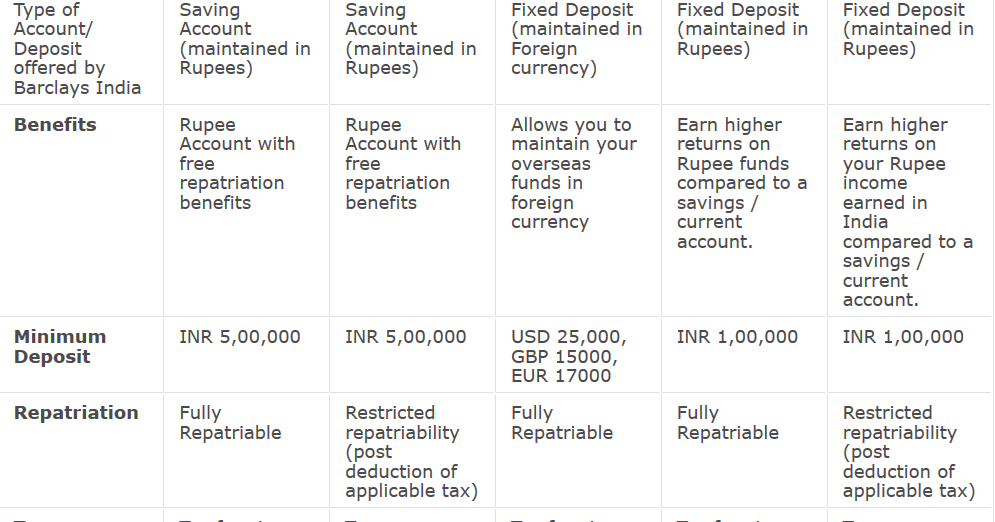 What is difference between NRI and NRE account? | NRI Banking and Saving Tips