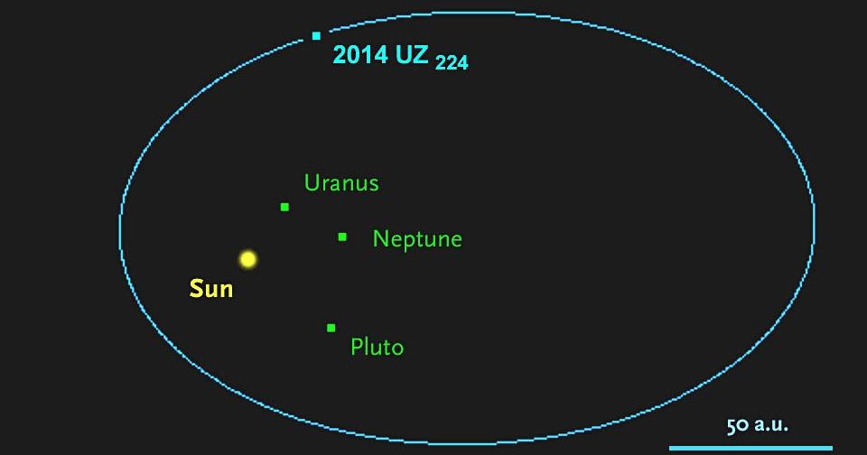 Scoperto un nuovo possibile pianeta nano nel disco diffuso