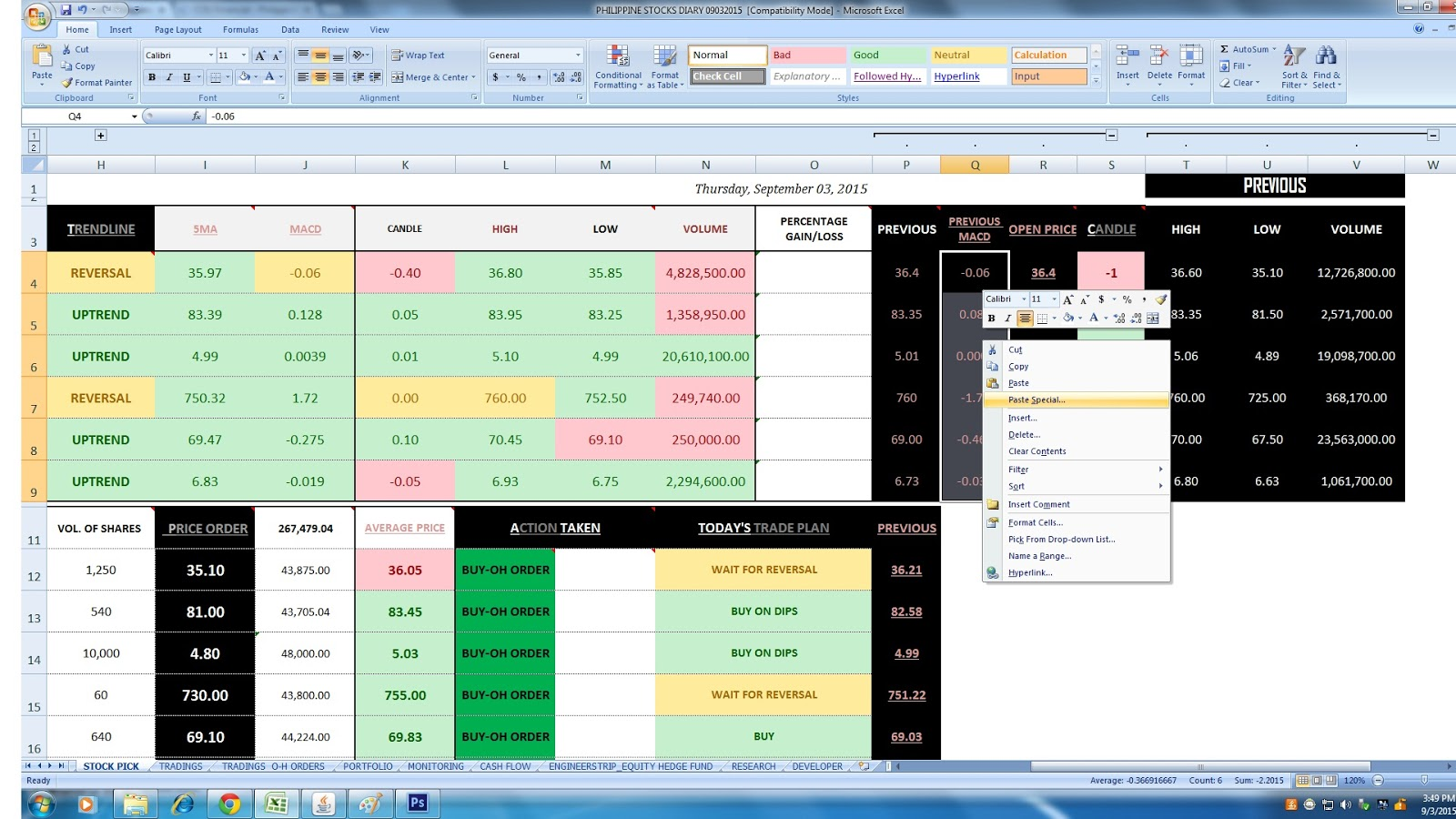 How To Use Sample Ms Excel Spreadsheet Philippine Stock