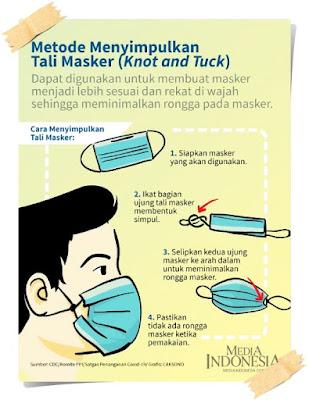pemakaian masker ganda pakai masker ganda fungsi masker filter ganda masker tabung ganda gandalf masker
