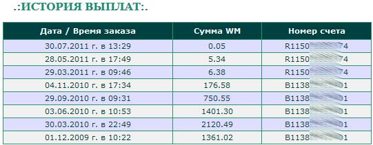 Скриншот выплат с thinkwmb.ru