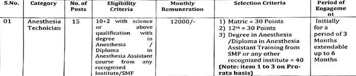 Jobs in GMC Rajouri