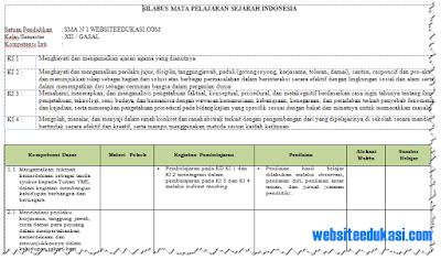 Silabus Sejarah Indonesia Kelas 12 Kurikulum 2013 Revisi 2018