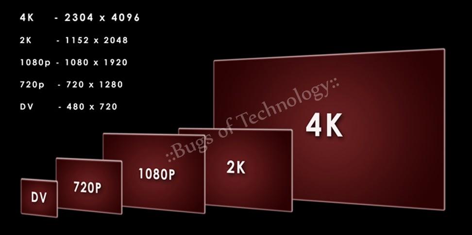 Deportes Extremos 1080i Vs 1080p
