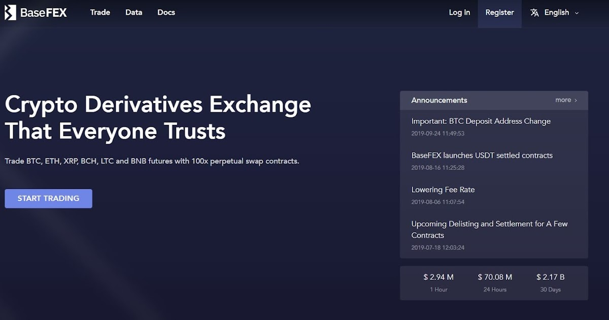 Bitcoin & Crypto Futures Trading Exchange with 100x Leverage BaseFEX Review: