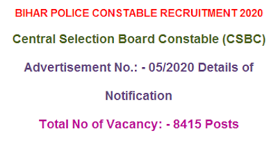 Bihar Police Constable Recruitment Online Form 2020 NEW
