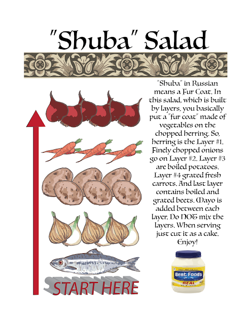 Recipe of Russian Salad with Editorial illustration of foods