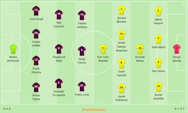 Prediksi Eibar vs Villarreal — 1 November 2019