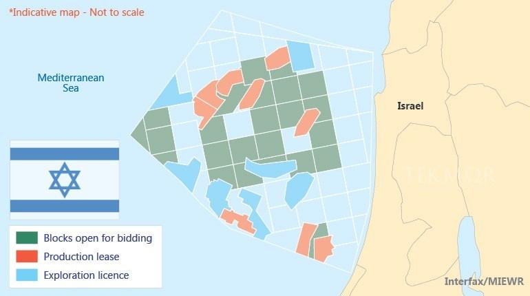 Israel Natural Gas Framework