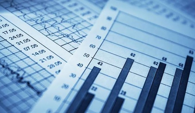Why a Financial Forecast Is Essential for Your Business
