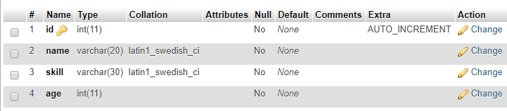 create person named table in MySQL