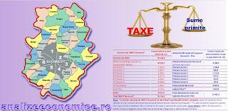 Câte taxe și impozite s-au colectat în regiunea capitalei și cât au primit înapoi administrațiile locale în anul 2018