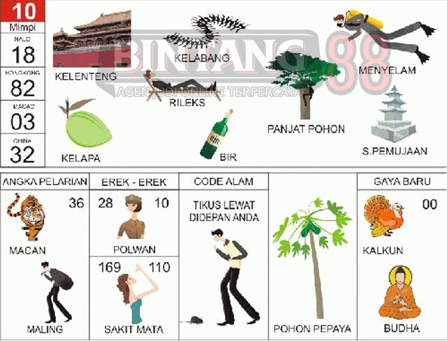 10 = Kelenteng, Kelabang, Menyelam, Kelapa, Rileks, Bir, Panjat Pohon, Stupa Pemujaan