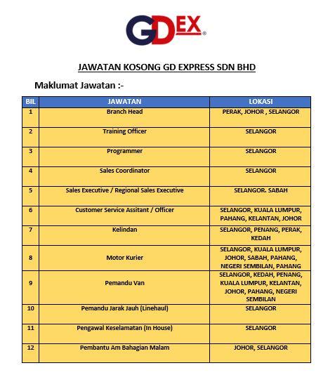 Jawatan Kosong GD Express Sdn Bhd / Pelbagai Jawatan di Seluruh Negeri