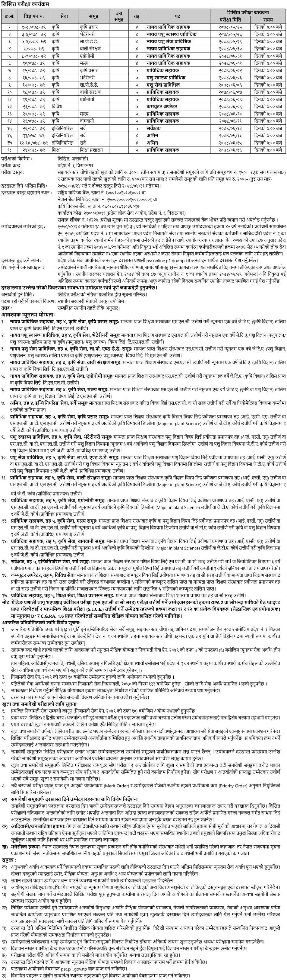 Pradesh 1, Lok Sewa Aayog, Vacancies 2078