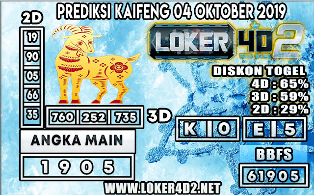 PREDIKSI TOGEL KAIFENG POOLS LOKER4D2 04 OKTOBER 2019