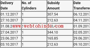 lpg subsidy amount transfer to bank account