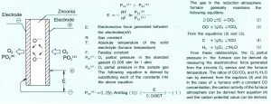 Oxygen (O2) Analyzer