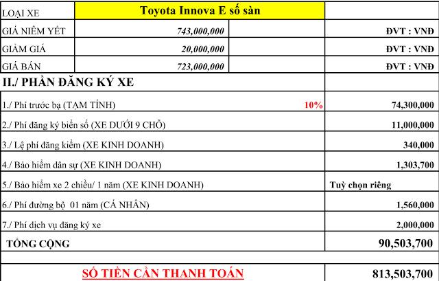Giá xe Innova E số sàn lăn bánh khu vực thành phố HCM