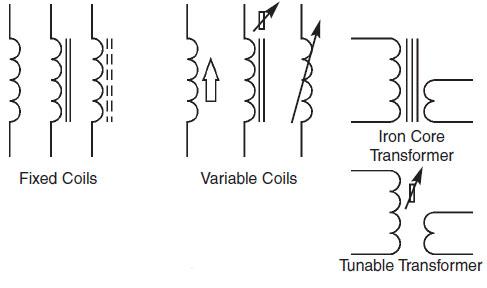 14 Pin Relay Wiring Diagram additionally 2002 Toyota Sienna Door Lock Fuse Location additionally 2005 Audi A4 Fuse Box Diagram besides Saab Fuel Pump Relay Location as well 1973 Trans Am Wiring Diagram. on fuel pump relay wiring diagram vw