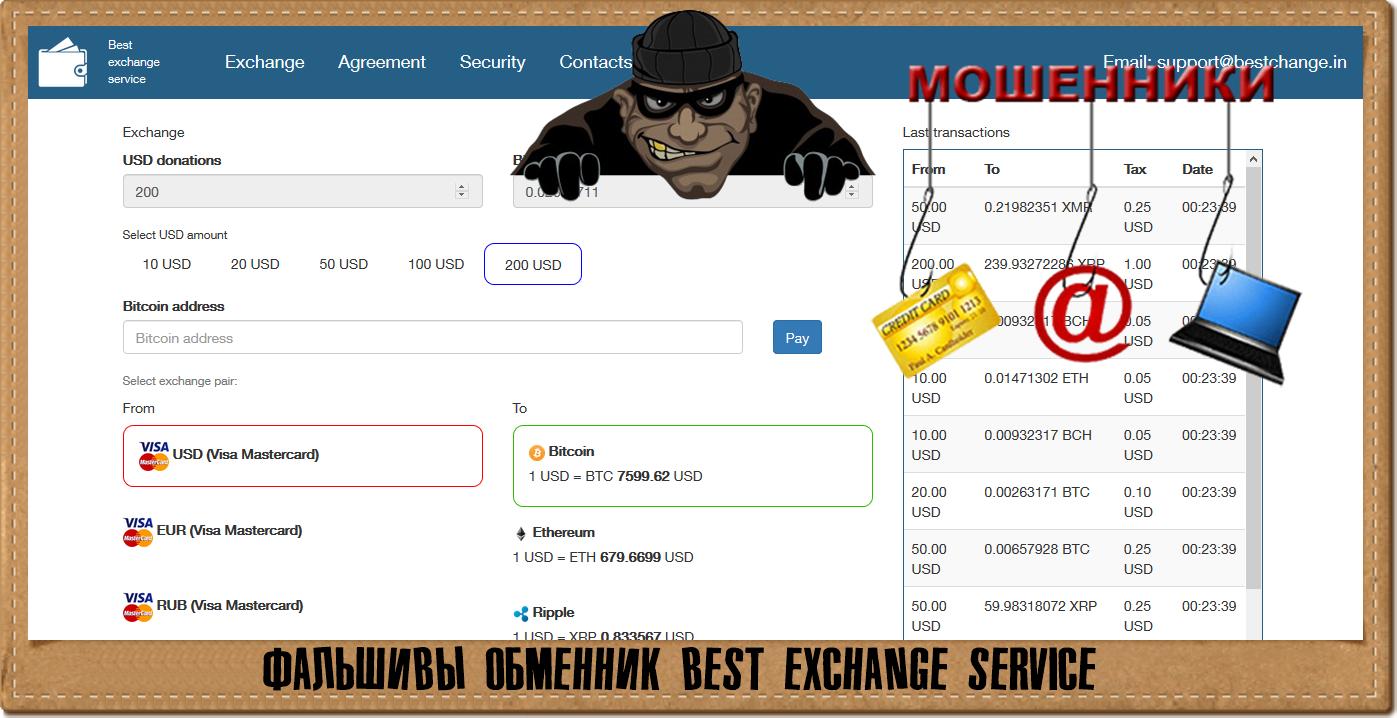 Фальшивы обменник Best exchange service - один из клоунов сайта мошенника, который находится по адресу bestchange.in