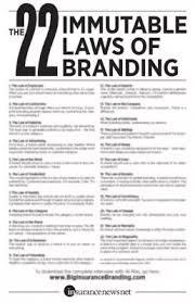 تلخيص قوانين التسويق الإثنين وعشرون IMMUTABLE LAWS OF BRANDING