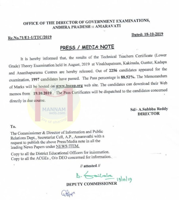 Rc.71 ,TTC (Lower Grade theory Exams held in August 2019 Result available.....
