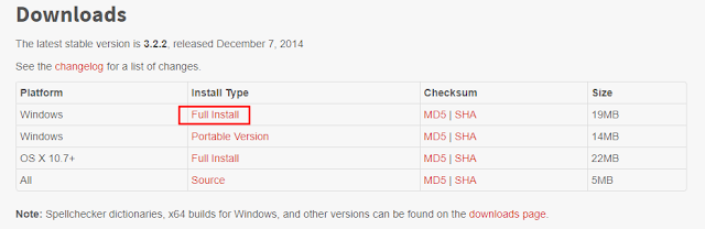 Download installer Aegisub
