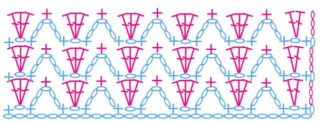 patron puntada - Crochet Imagen Puntada a colores a crochet y ganchillo por Majovel crochet