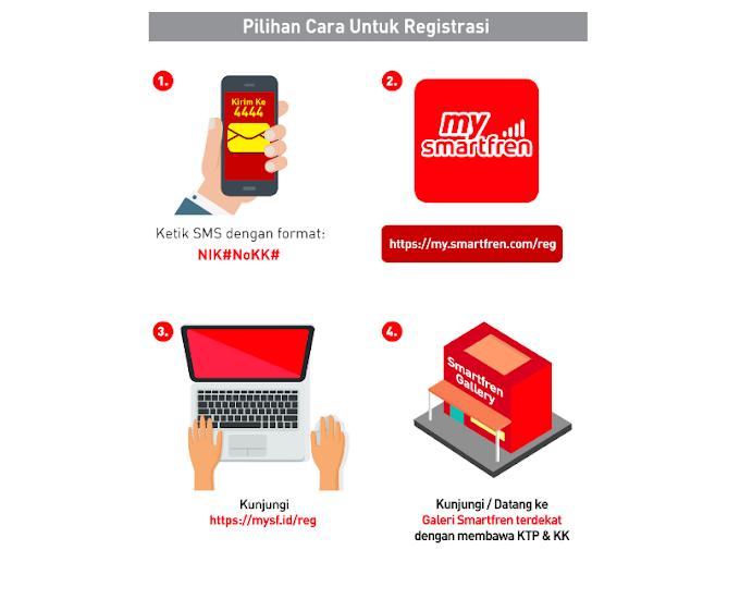Cara Melakukan Registrasi Ulang SIM Prabayar dengan Mudah