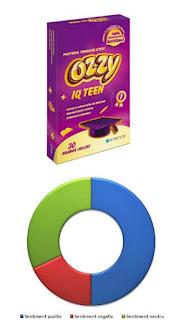 Pareri jeleuri Ozzy IQ Teen pentru memorie si concentrare