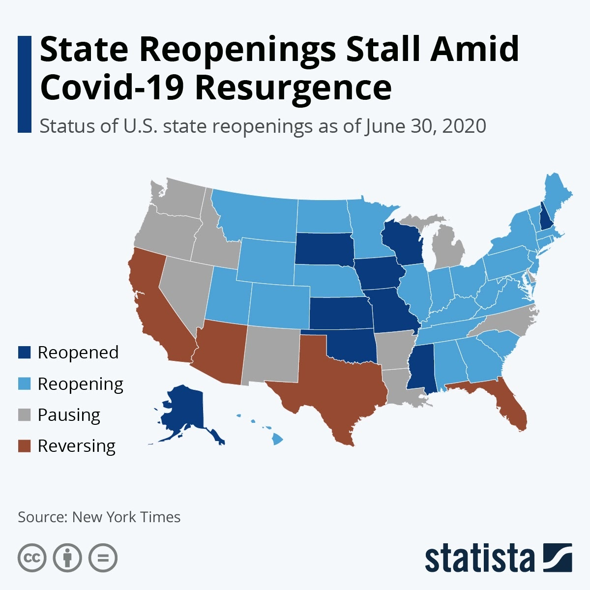 State Reopenings Stall Amid Covid-19 Resurgence #infographic