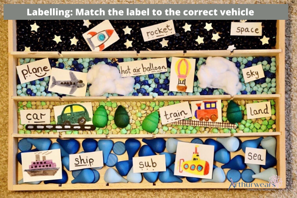 Phonics: match the label to the correct vehicle play tray