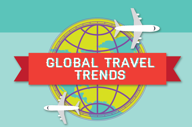 global trends in sex tourism