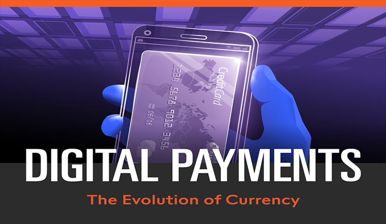 Visualizing the Rise of Digital Payment Adoption #infographic