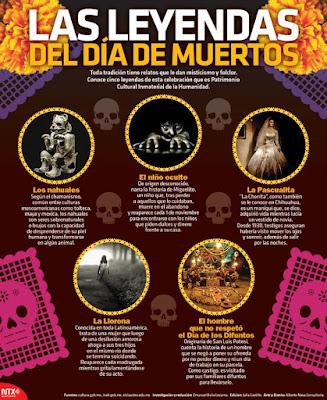 Leyendas del Día de Muertos