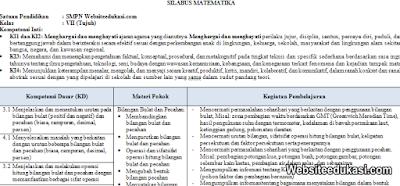 Silabus Matematika Kelas 7 SMP/MTs K13 Revisi Terbaru