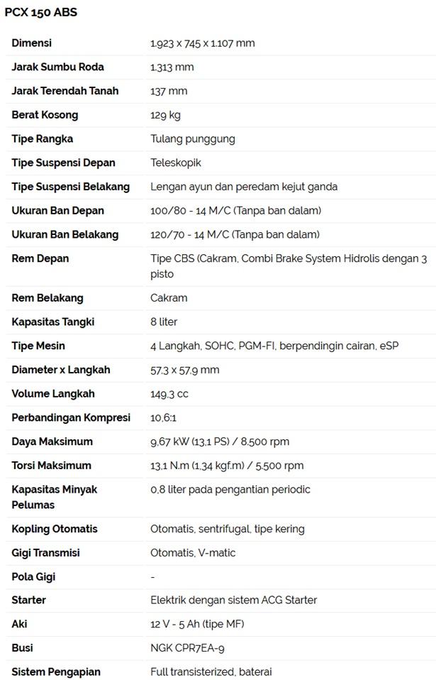 Spesifikasi dan Harga Honda PCX 150 CBS dan ABS di Bali