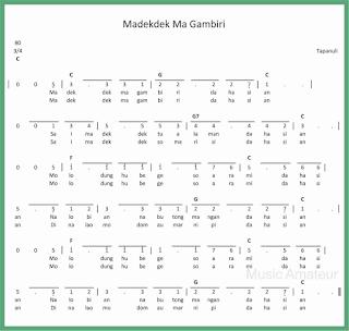 not angka lagu madekdek ma gambiri lagu daerah sumatera utara