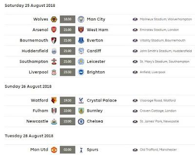 Jadwal Siaran Langsung Liga Inggris Sabtu-Minggu 25-26 Agustus 2018